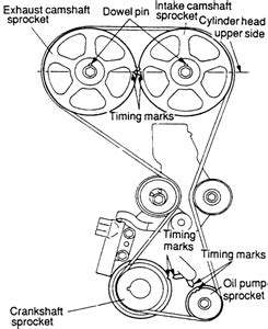 solved timing for 1 6 hyundai elentra with belt and fixya