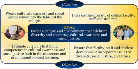 diversity goals  objectives
