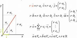 Vektoren Rechnung : vektorrechnung f rs abitur vektoren mathematik fabulierer ~ Themetempest.com Abrechnung