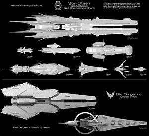 Star Citizen Scale Comparison - Javelin Edition! (2016.11 ...