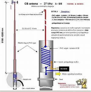 Pin De Daniel Dx Em Antennas