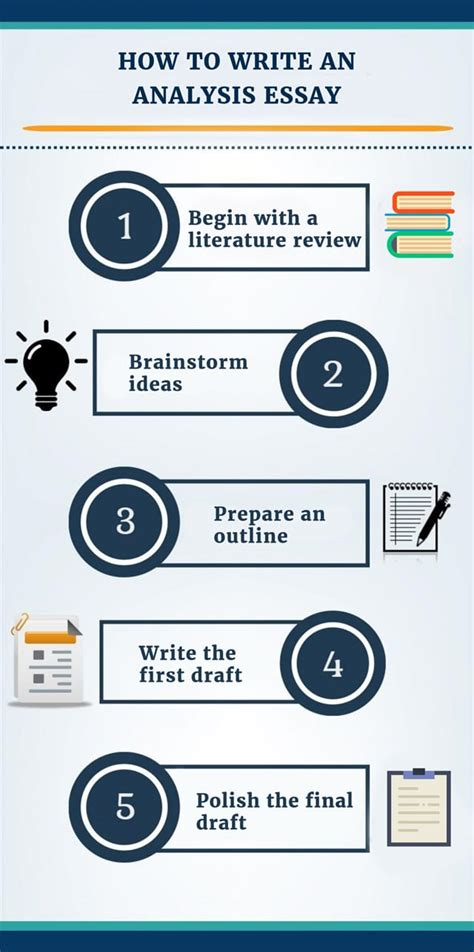 Top 7 Rules For Writing A Good Analysis Essay