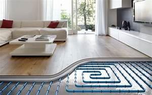 Estrich über Fußbodenheizung : fu bodenheizung ~ Lizthompson.info Haus und Dekorationen