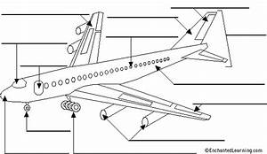 Label The Airplane In Spanish Printout
