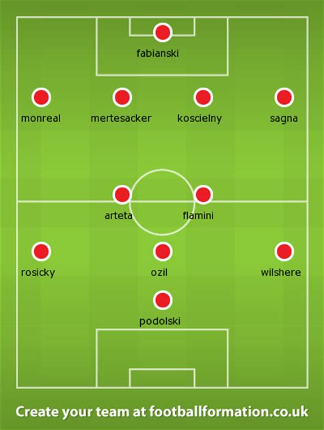 arsenal  liverpool fa cup  lineups prediction