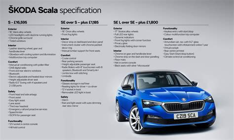uks skoda scala priced