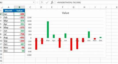 Excel Negative Chart Different Values Negatives Invert