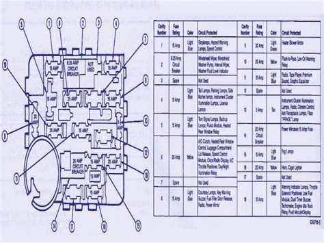 Ford Explorer Fuse Diagram Wiring Forums