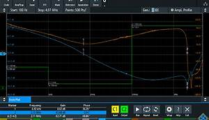 Rohde  U0026 Schwarz Announces A Frequency Response Analysis