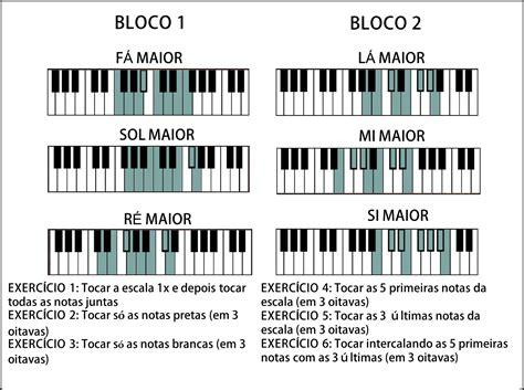 si鑒e de piano escalas maiores no teclado piano método para decorar teoria musical