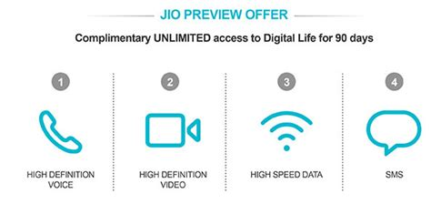 reliance lyf 4g smartphones go on sale offering unlimited free data