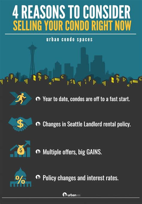 4 Reasons To Consider Selling Your Seattle Condo Right Now Urbancondospaces