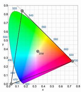 Prophoto Rgb Color Space