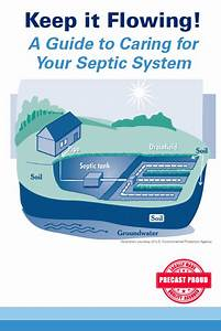 Bring Visibility To Precast Septic Tank Care