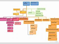 nike organisation structure ,nike air max running shoes