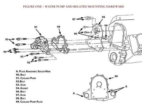 3 5l Engine Flow Diagram 97 chevy 6 5 diesel engine diagram 5l diesel cooling