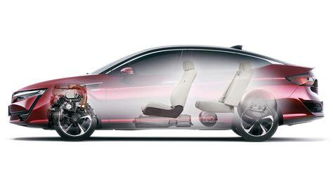 voiture  hydrogene quels avantages  inconvenients par