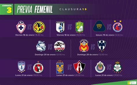 Partidos, fechas y horarios de la jornada 3 en la Liga MX ...