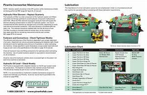 Piranha Ironworker 50 Ton