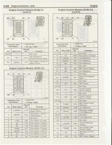 1964 Gm Engine Wiring Harnes Diagram by 06 Gto Ls2 Stand Alone Harness Not Matching Gm Schematics