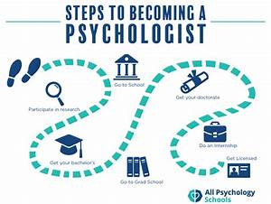 how to become a psychologist do you have what it takes With how to start a career in clinical research