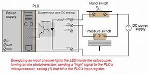 Plc Digital Input And Digital Output Modules