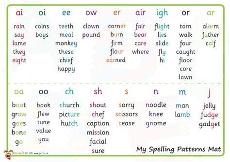s pet spelling patterns mat free classroom