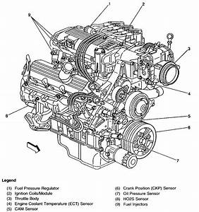 Removal Of Spark Plugs For 1999 Pontiac Firebird