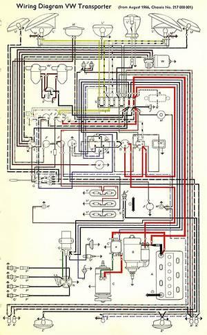 Netsondaestype 2 Vw Engine Diagram Fuse Box Diagram For 2002 Jeep Grand Cherokee 25642 Netsonda Es
