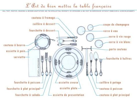 seriously simple dining etiquette guide american and l art de bien mettre la table à la française learning