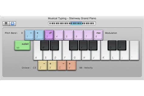 Garageband Keyboard Controller by Turn Your Mac Keyboard Into A Garageband Piano