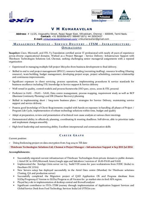 Upload Resume For In Chennai by V M Kumaravelan Resume