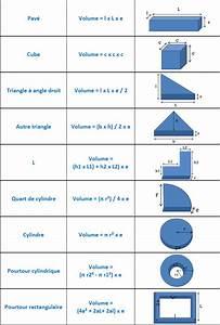 Calcul Volume Litre : conseils pratiques granulat c b b p ~ Melissatoandfro.com Idées de Décoration