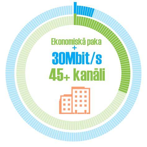 Elektrons & K | Komplekti