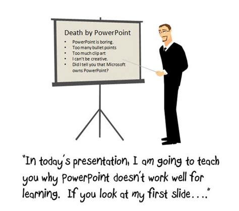 What Everybody Ought To Know About Using Powerpoint For Elearning  The Rapid Elearning Blog