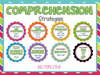 Think Clouds Comprehension Strategies By Hope King Tpt