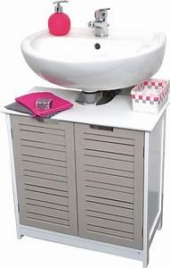 Meuble Haut Faible Profondeur : meuble vasque faible profondeur ~ Teatrodelosmanantiales.com Idées de Décoration