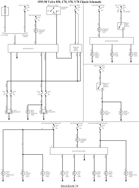 diagram volvo semi truck wiring diagram