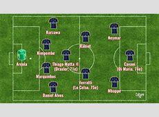 Match Le PSG avec tous ses incertains titulaires contre