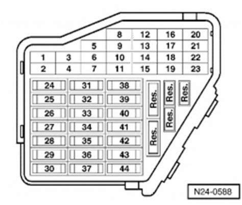 2000 Fuse Diagram by 2004 Volkswagen Jetta Fuse Box Diagram Diagram Schematics