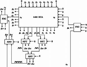Block Diagram Of A 4