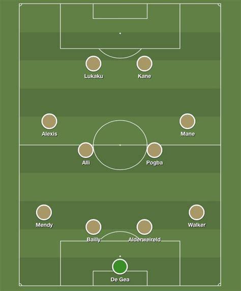 premier league team   season predicted