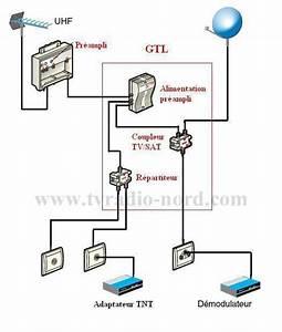 Ampli Pour Antenne Tv : schema amplificateur d 39 antenne tv ~ Premium-room.com Idées de Décoration