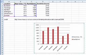 Working With Spreadsheets  Charts  Creating A Chart