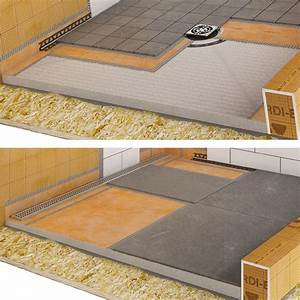 Showers schluterca for Installing a shower tray on concrete floor