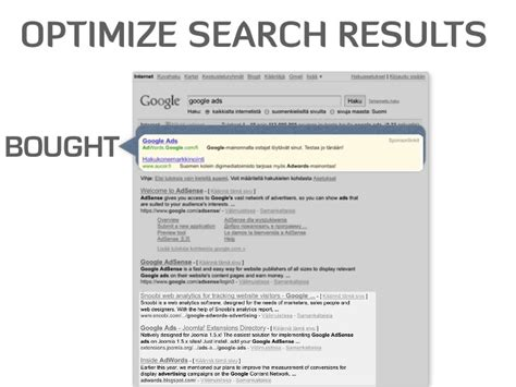 Optimize Search Results by Optimize Search Results Earned