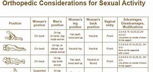 Orthopedic Considerations For Sexual Activity Hand Out Is