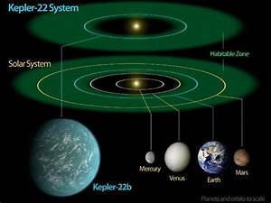 Don U0026 39 T Pack Your Bags Yet  U2013 Kepler
