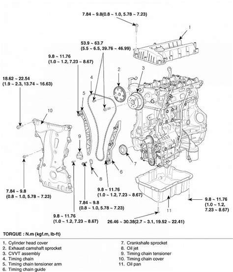 mitsubishi gdi engine chrysler 200 headlight problems chrysler auto wiring diagram