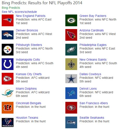 bing predicts  nfl playoffs bing search blog